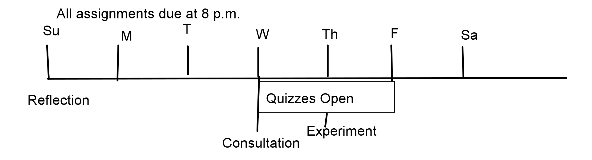 Image of Weekly Schedule